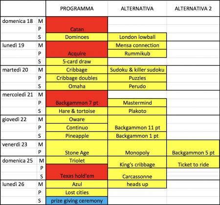 Programma Dario