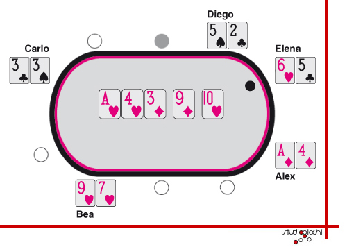Poker-Piatto.jpg